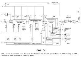 ez go wiring diagrams images wiring diagram model western wiring diagrams for car or truck