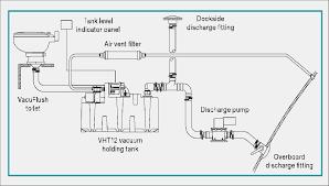 shurflo 12v water pump wiring diagram change your idea wiring shurflo pump wiring diagram change your idea wiring diagram rh voice bridgesgi com bilge pump