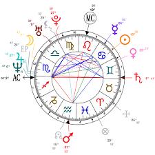 Julian Assange Natal Chart Astrology And Natal Chart Of Julian Assange Born On 1971 07 03