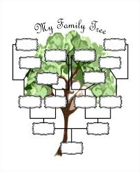 4 Generation Family Tree Template Free Free Printable Family Tree Template Momchilovtsi Info