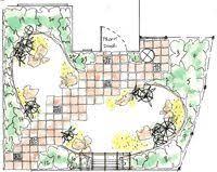Small Picture UK Garden Designer Town Garden design Garden Pinterest
