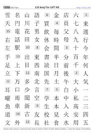 Kanji Chart Pdf Learn Japanese Kanji Learn Japanese Jlpt N5