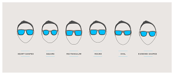Best Sunglasses For Your Face Shape Mens Fit Guide Spy Blog