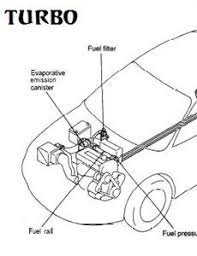 1994 eagle talon fuel pump location fixya here is the locations for the turbo and non turbo models