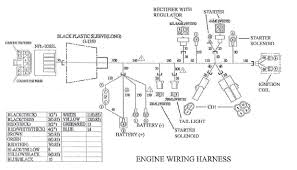 howhit 150cc engine diagram tags gy6 wiring home cool