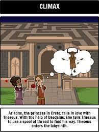 Minotaur story summary
