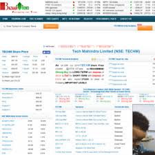 Nse India Chart Bazaartrend Com At Wi Infy Share Price Target Infosys