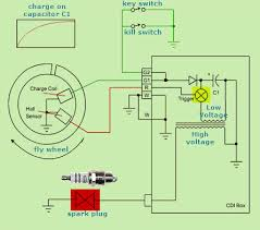 how capacitor discharge ignition cdi system works and its advantage cdi system