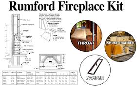 rumford kit informatiom