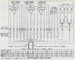 torpedo fire control equipment destroyer type part 2 torpedo course indicator mk 1 mod 0 wiring diagram