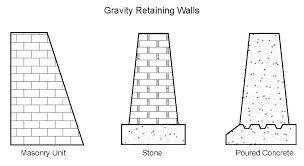 masonry retaining wall design masonry retaining wall design civil engineers pk property masonry retaining wall design