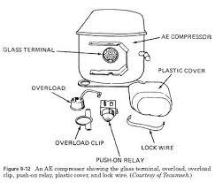 ah compressors winding motor compressor danfoss compressor motor t compressor