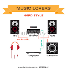 audio equipment stock photos royalty images vectors wiring a music system for hard style music vector flat design connect the receiver to