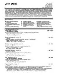 Supervisor Resume Templates - Pointrobertsvacationrentals.com ...