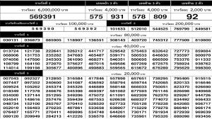 ใบตรวจหวย 1/8/63 เรียงเบอร์งวดล่าสุด 1 สิงหาคม 2563