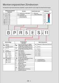 Ngk Spark Plug Code Chart How You Crack The Ngk Code