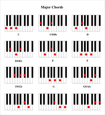Printable Keyboard Chart Printable Piano Chord Chart Download In 2019 Piano Cords