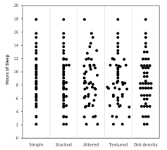 excel dot plot xlplots plotting with excel