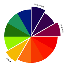 In Color Order: The Art of Choosing: Split-Complementary Color Schemes