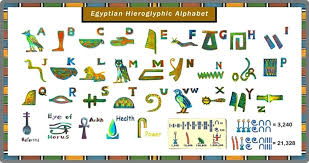 Hieroglyphics Chart Ancient Egypt Hieroglyphic Translator Hieroglyphs Foundation