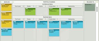 Kanban Chart 10 Kanban Board Examples Leankit