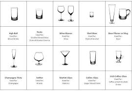 Drinking Glass Size Chart Poor Pour Practices Trueguest