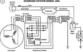 honda rebel charging system circuit and leak test