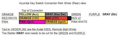 car remote starter installation! 11 steps bulldog remote start wiring diagram at Command Start Wiring Diagram
