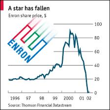 Enron Stock Price Chart The Spreading Enron Mess