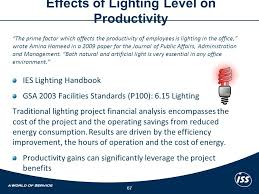 effects of lighting level on ivity the prime factor which affects the ivity of employees is