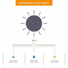 Beautiful Flow Chart Sun Weather Sunset Sunrise Summer Business Flow Chart Design