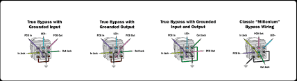 true bypass ture bypass in various stages