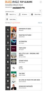 New Top Charts Top New Albums This Week Mastodons Emperor Of Sand Rules