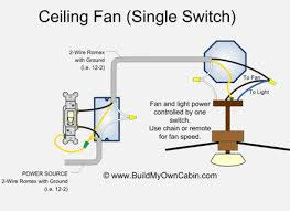 ceiling fan speed control wiring diagram hunter wall switch ceiling fan wiring diagram single switch