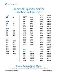 Decimal Equivalent Conversion Chart Measurement Conversion Chart Inches To Decimals