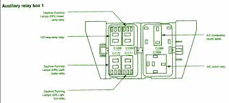 2003 expedition fuse box relay location 2003 automotive wiring 2003 ford expedition auxiliary relay fuse box diagram