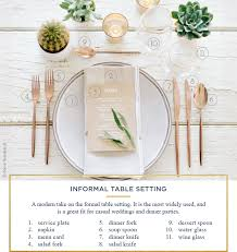 formal setting of a table. table-setting-informal formal setting of a table