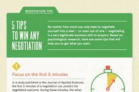 5 Types Of Business Negotiation Strategies That Work
