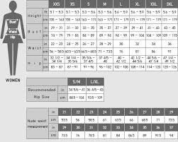 American Female Size Chart Unmistakable American Women Dress Size Chart 2019