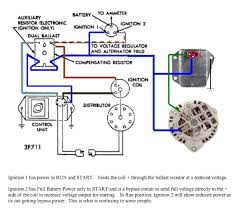 wiring diagram for ford 8n the wiring diagram ford 8n regulator wiring ford wiring diagrams for car or truck wiring