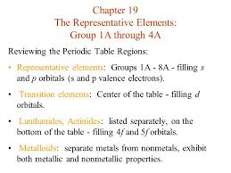 Chapter 19 The Representative Elements: Group 1A through 4A - ppt ...