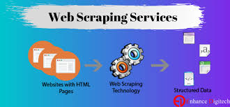 The Most Powerful Web Scraping Software Available « Holt Challenge Inc.