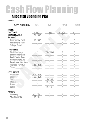 budget worksheet dave ramsey zero based budget spreadsheet dave ramsey templates free