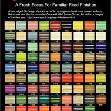 Spectrum Color Charts