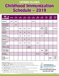 Child Immunisation Chart Cayman Islands Childhood Immunisation Schedule 2019 Health