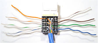 poin ethernet wall jack wiring wiring library ethernet wall jack wiring diagram wiring schematic data cat 5e jack wiring diagram ethernet wall jack