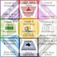 Family Relationships Can Be Healthy Use Some Feng Shui Feng Shui In Your Home
