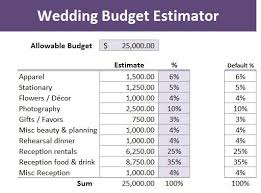 wedding planning on a budget inspired i dos wedding planning budgeting tool