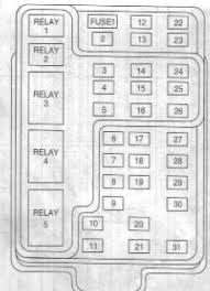 f fuse diagram image wiring diagram fuse for onboard computer plug in ford f150 forum on 99 f150 fuse diagram