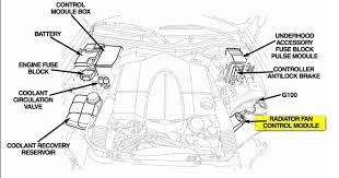 chrysler crossfire brake diagram diy enthusiasts wiring diagrams \u2022 chrysler crossfire radio wiring diagram at Chrysler Crossfire Wiring Diagram
